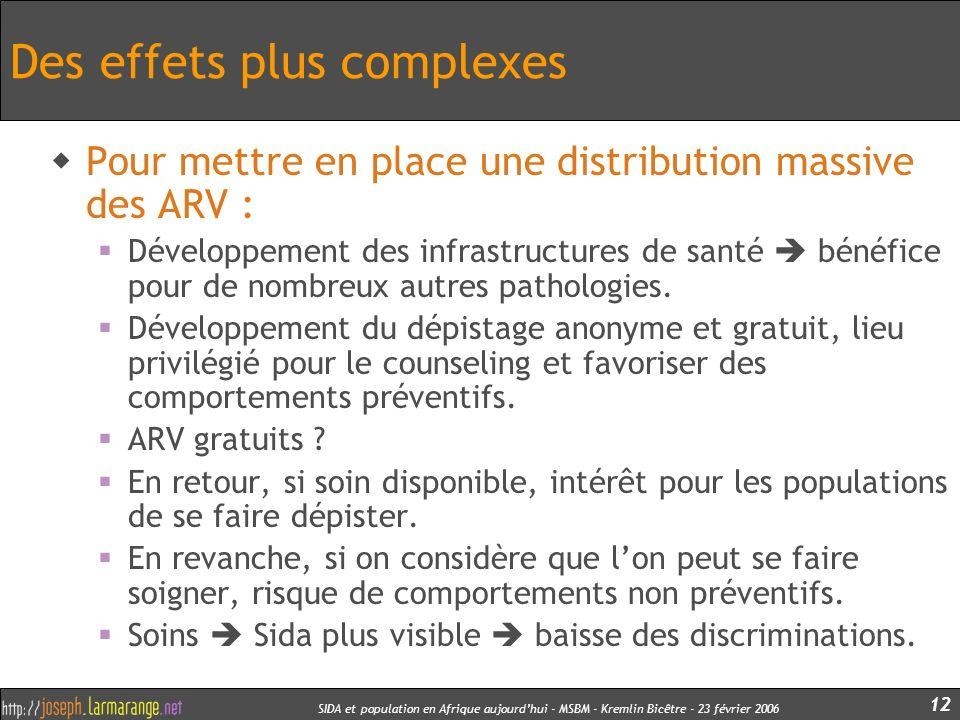 SIDA et population en Afrique aujourdhui - MSBM - Kremlin Bicêtre - 23 février 2006 12 Des effets plus complexes Pour mettre en place une distribution