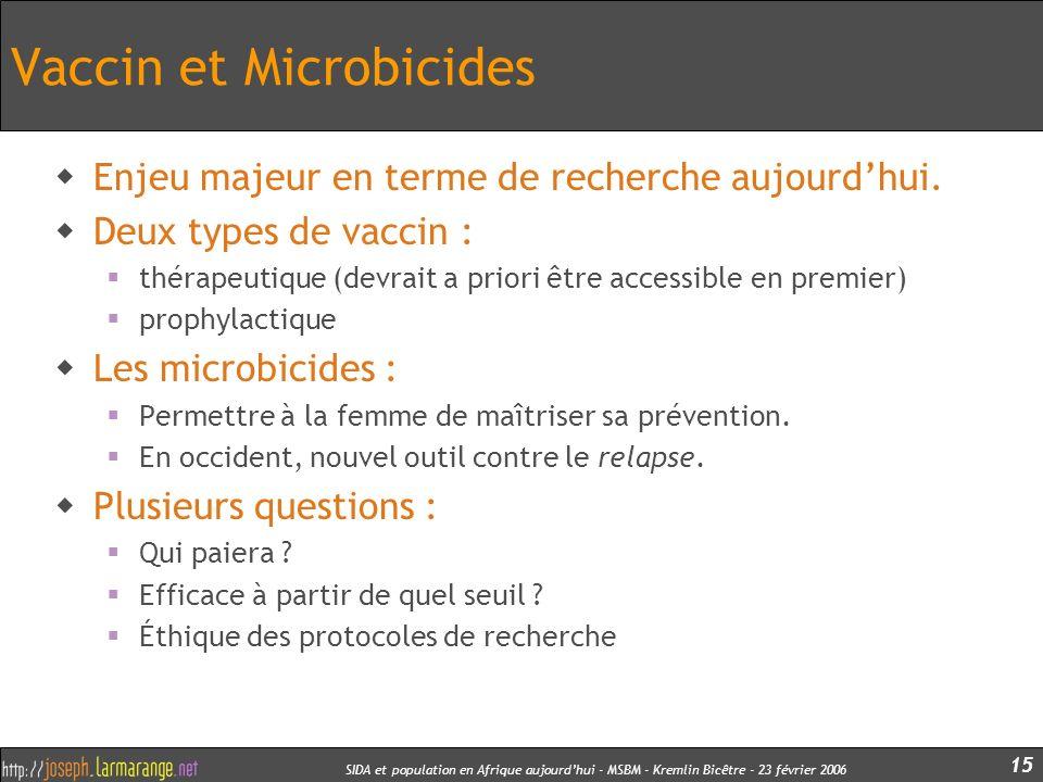 SIDA et population en Afrique aujourdhui - MSBM - Kremlin Bicêtre - 23 février 2006 15 Vaccin et Microbicides Enjeu majeur en terme de recherche aujou