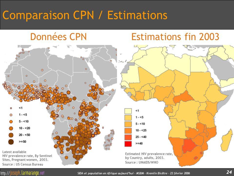 SIDA et population en Afrique aujourdhui - MSBM - Kremlin Bicêtre - 23 février 2006 24 Comparaison CPN / Estimations Données CPNEstimations fin 2003 E