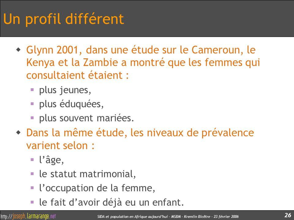 SIDA et population en Afrique aujourdhui - MSBM - Kremlin Bicêtre - 23 février 2006 26 Un profil différent Glynn 2001, dans une étude sur le Cameroun,