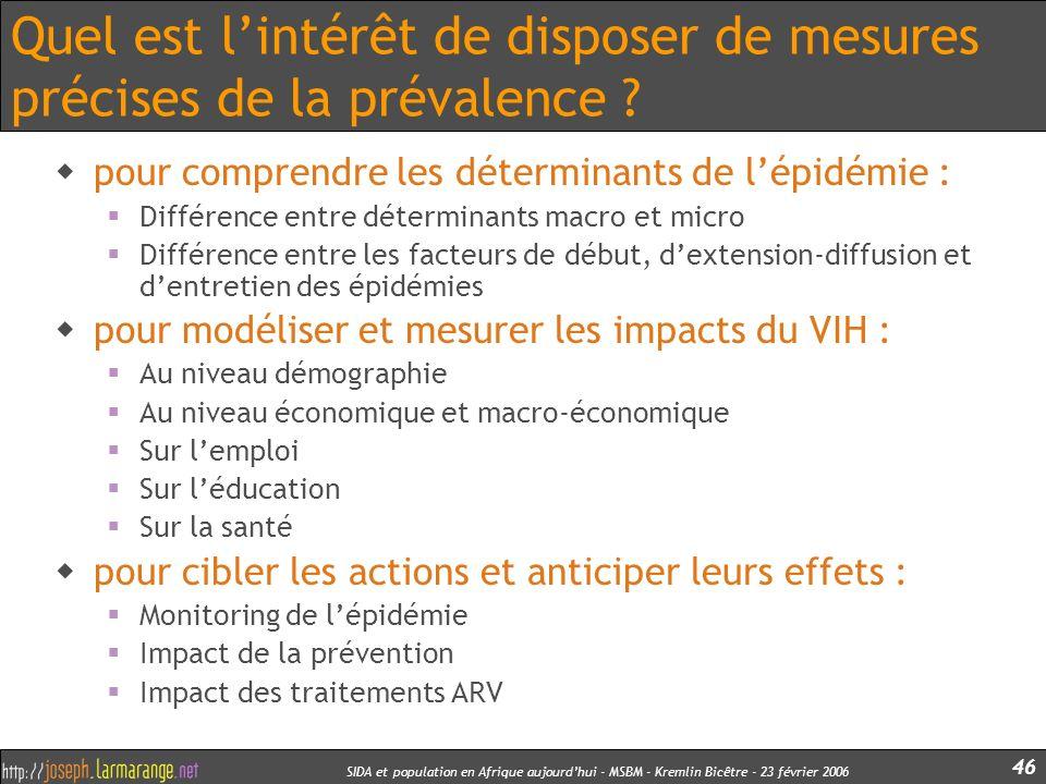 SIDA et population en Afrique aujourdhui - MSBM - Kremlin Bicêtre - 23 février 2006 46 Quel est lintérêt de disposer de mesures précises de la prévale