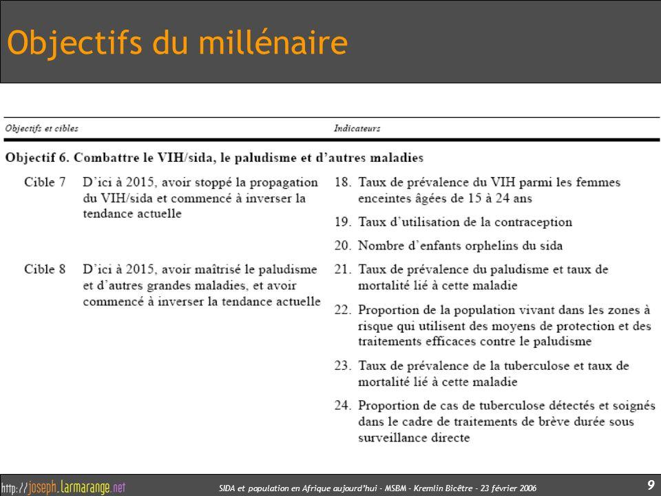 SIDA et population en Afrique aujourdhui - MSBM - Kremlin Bicêtre - 23 février 2006 10 Les indicateurs des objectifs du millénaire Ces indicateurs sont restrictifs : Ils napportent quune image partielle de lépidémie.
