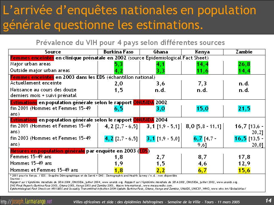 Villes africaines et sida : des épidémies hétérogènes - Semaine de la Ville - Tours - 11 mars 2005 14 Larrivée denquêtes nationales en population géné