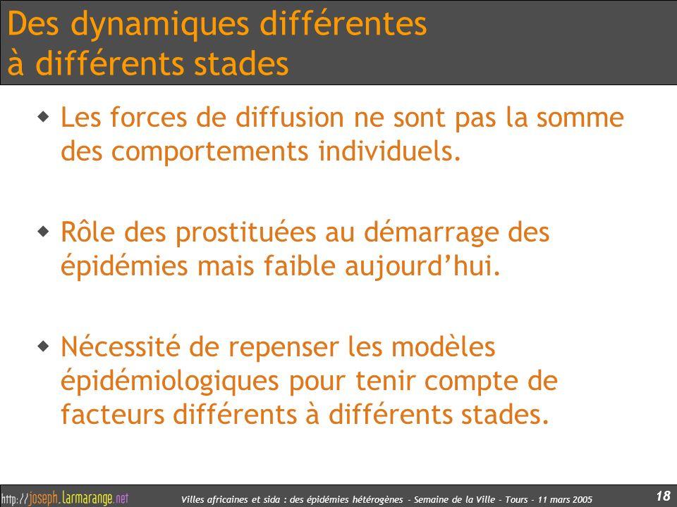 Villes africaines et sida : des épidémies hétérogènes - Semaine de la Ville - Tours - 11 mars 2005 18 Des dynamiques différentes à différents stades L