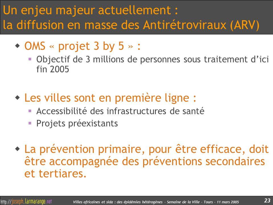 Villes africaines et sida : des épidémies hétérogènes - Semaine de la Ville - Tours - 11 mars 2005 23 Un enjeu majeur actuellement : la diffusion en m