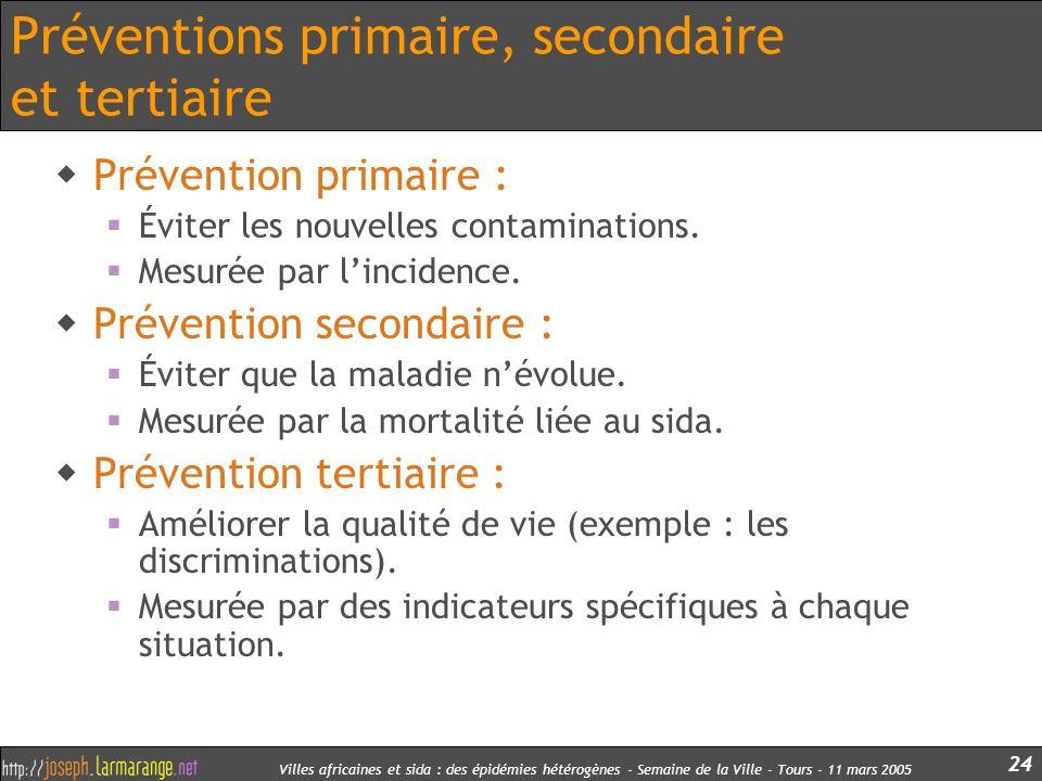 Villes africaines et sida : des épidémies hétérogènes - Semaine de la Ville - Tours - 11 mars 2005 24 Préventions primaire, secondaire et tertiaire Pr