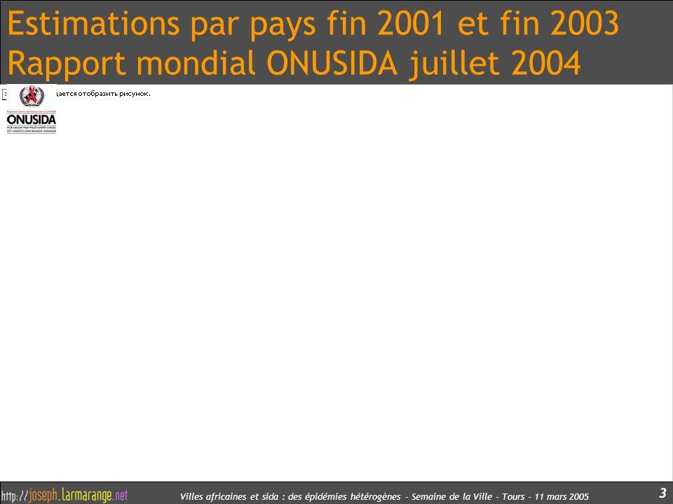 Villes africaines et sida : des épidémies hétérogènes - Semaine de la Ville - Tours - 11 mars 2005 3 Estimations par pays fin 2001 et fin 2003 Rapport