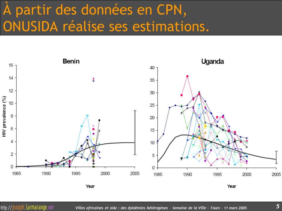 Villes africaines et sida : des épidémies hétérogènes - Semaine de la Ville - Tours - 11 mars 2005 5 À partir des données en CPN, ONUSIDA réalise ses