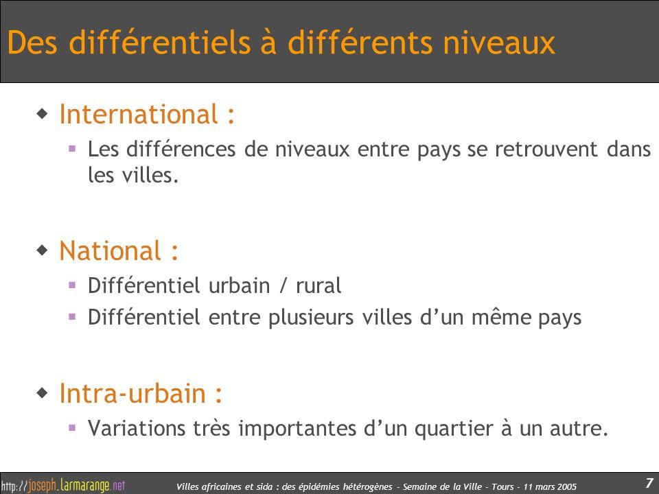 Villes africaines et sida : des épidémies hétérogènes - Semaine de la Ville - Tours - 11 mars 2005 7 Des différentiels à différents niveaux Internatio