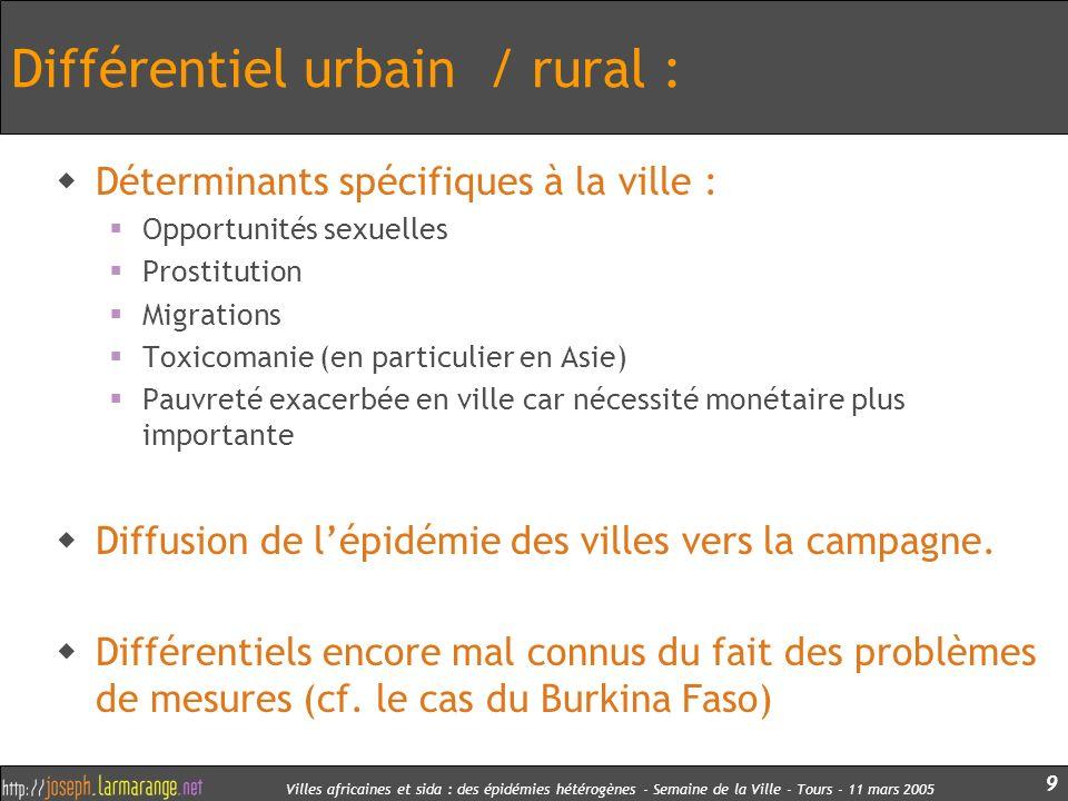 Villes africaines et sida : des épidémies hétérogènes - Semaine de la Ville - Tours - 11 mars 2005 9 Différentiel urbain / rural : Déterminants spécif