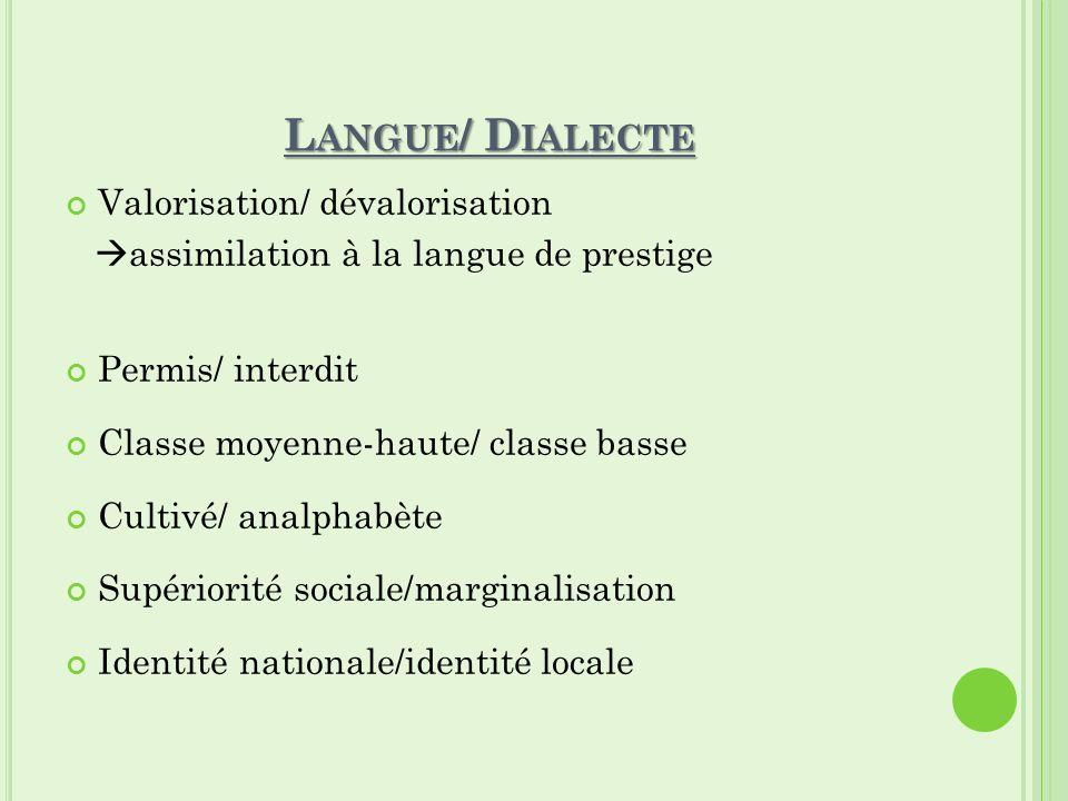 L ANGUE / D IALECTE Valorisation/ dévalorisation assimilation à la langue de prestige Permis/ interdit Classe moyenne-haute/ classe basse Cultivé/ ana