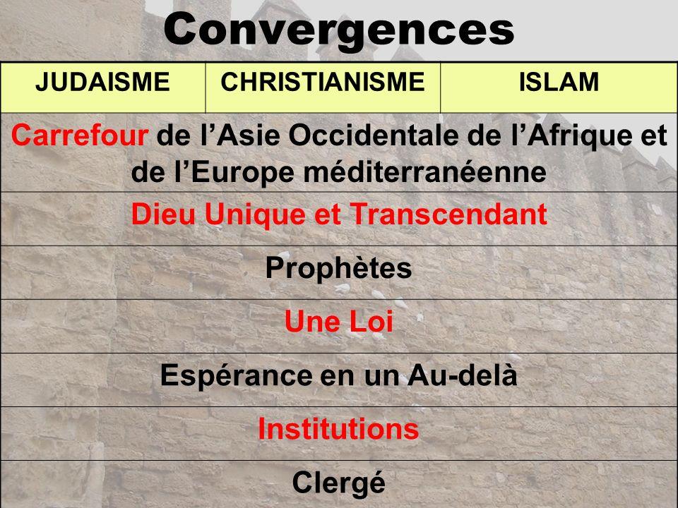 Convergences JUDAISMECHRISTIANISMEISLAM Carrefour de lAsie Occidentale de lAfrique et de lEurope méditerranéenne Dieu Unique et Transcendant Prophètes
