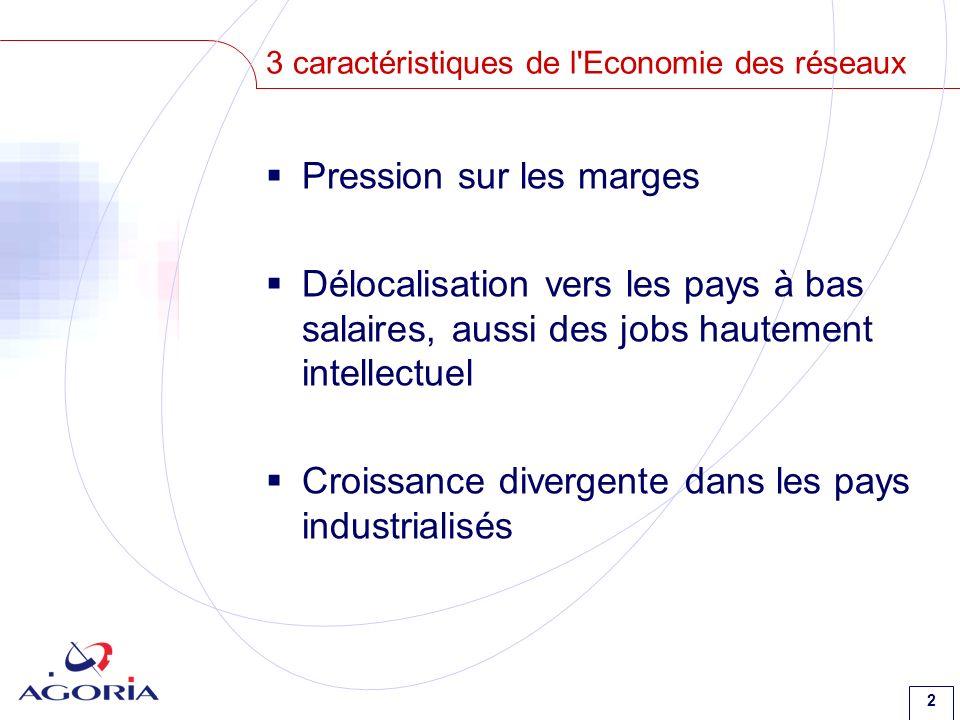3 La Nouvelle Economie (Action d Agoria 1996-2003) VISION ET STRATEGIE INNOVATION & PLUS DE FLEXIBILITE SE FOCUSER SUR LES CORE COMPETENCES LES COLLABORATEURS CONSTRUIRE UNE ORGANISATION APPRENANTE ALLIANCES (VIRTUELLES) ET RESEAUX TROUVER DES PARTENAIRES COMPLEMENTAIRES MULTIDISCIPLINAIRES NB: LES TIC NE FIGURENT PAS DANS CETTE LISTE !!.