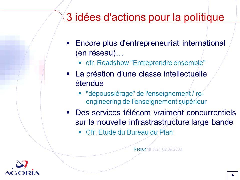 4 3 idées d actions pour la politique Encore plus d entrepreneuriat international (en réseau)… cfr.
