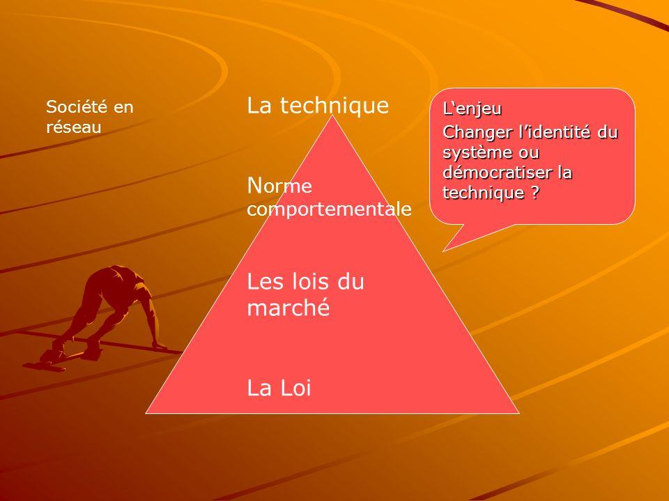 La technique N orme comportementale Les lois du marché La Loi Lenjeu Changer lidentité du système ou démocratiser la technique .