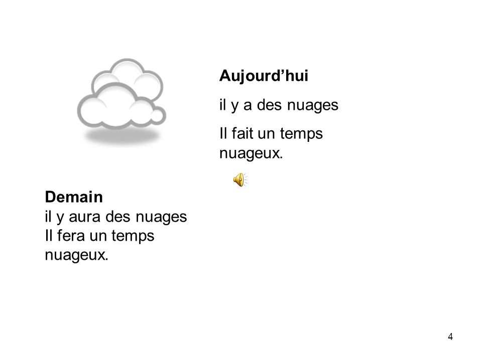 3 Aujourdhui Il pleut. Il fait un temps pluvieux. Demain il pleuvra. il fera un temps pluvieux.