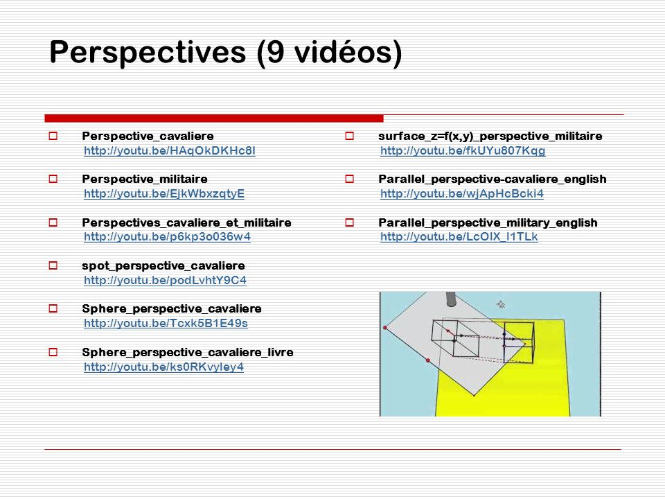 Perspectives (9 vidéos) Perspective_cavaliere http://youtu.be/HAqOkDKHc8I Perspective_militaire http://youtu.be/EjkWbxzqtyE Perspectives_cavaliere_et_