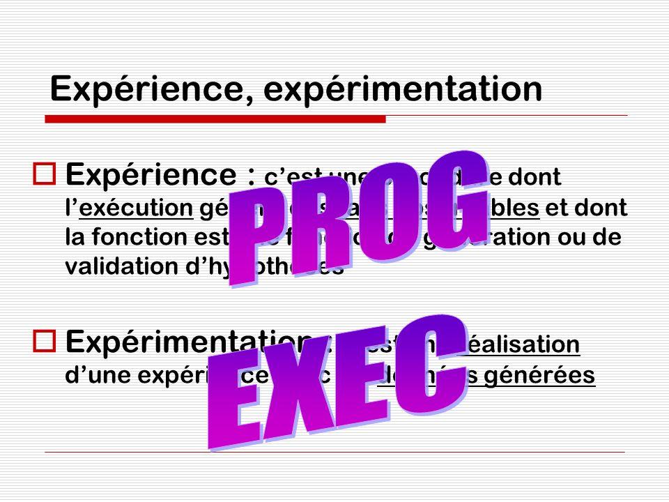 Expérience, expérimentation Expérience : cest une procédure dont lexécution génère des faits observables et dont la fonction est une fonction de génér