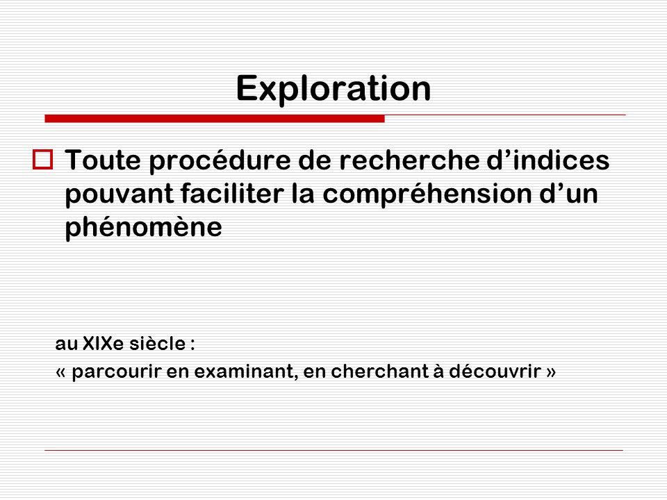 Exploration Toute procédure de recherche dindices pouvant faciliter la compréhension dun phénomène au XIXe siècle : « parcourir en examinant, en cherc