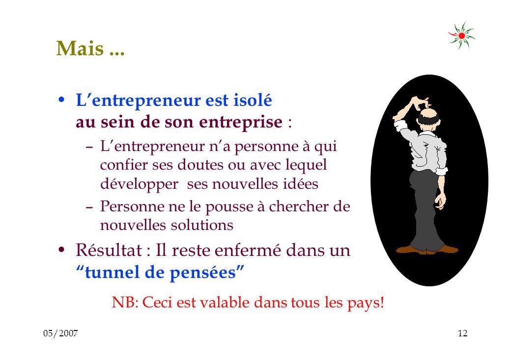 05/200711 b) Analyse socio-économique Il existe beaucoup dentrepreneurs dynamiques qui sont: –flexibles –créatifs –sérieux –courageux –avec esprit ent