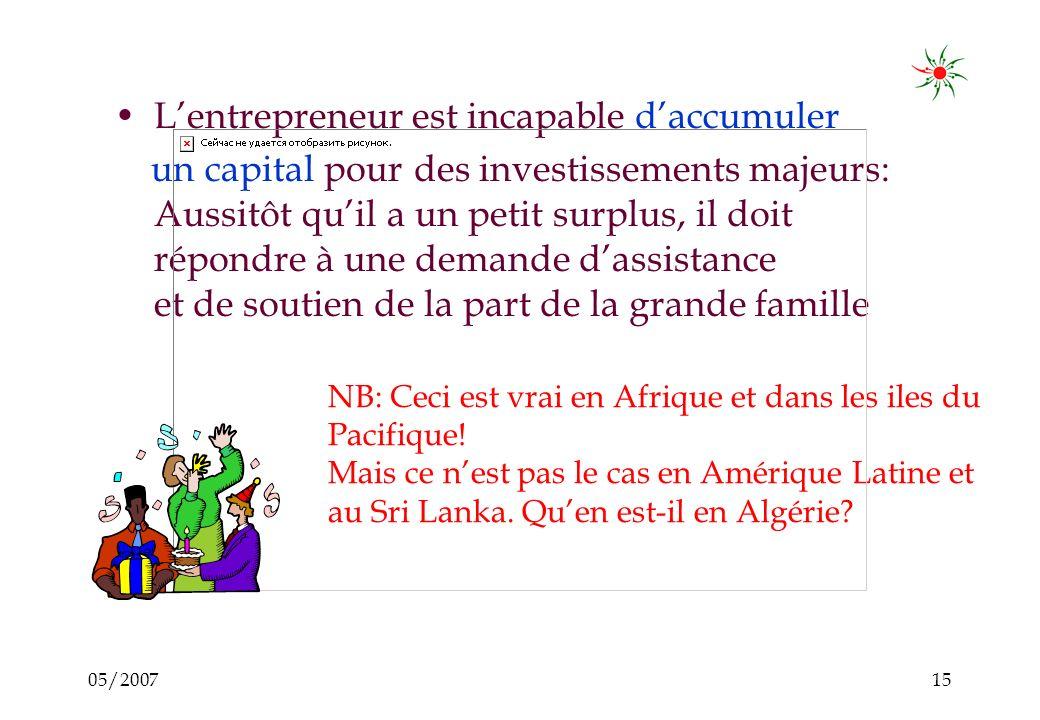 05/200714 Les autres entrepreneurs sont perçus comme des concurrents = ennemis personnels –Il ne leur adresse pas la parole –Il ne leur fait pas parta