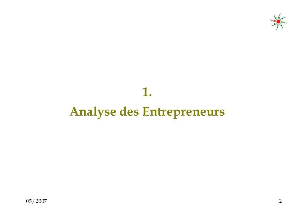 05/20071 Eléments de base sur les Nuclei dEntrepreneurs et le Développement Organisationnel de leurs Chambres