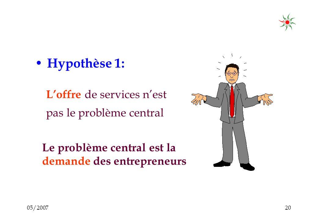 05/200719 Si cette description dentrepreneur est correcte, voici quelques questions clés: Comment atteindre cet entrepreneur ? Comment gagner sa confi