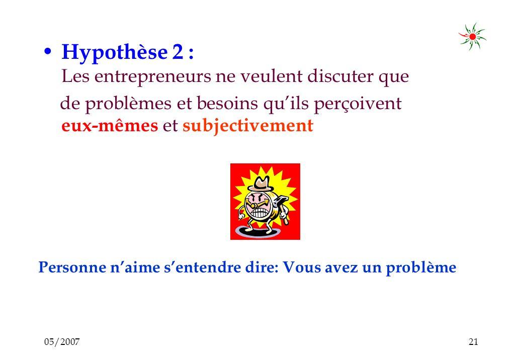 05/200720 Hypothèse 1: Loffre de services nest pas le problème central Le problème central est la demande des entrepreneurs