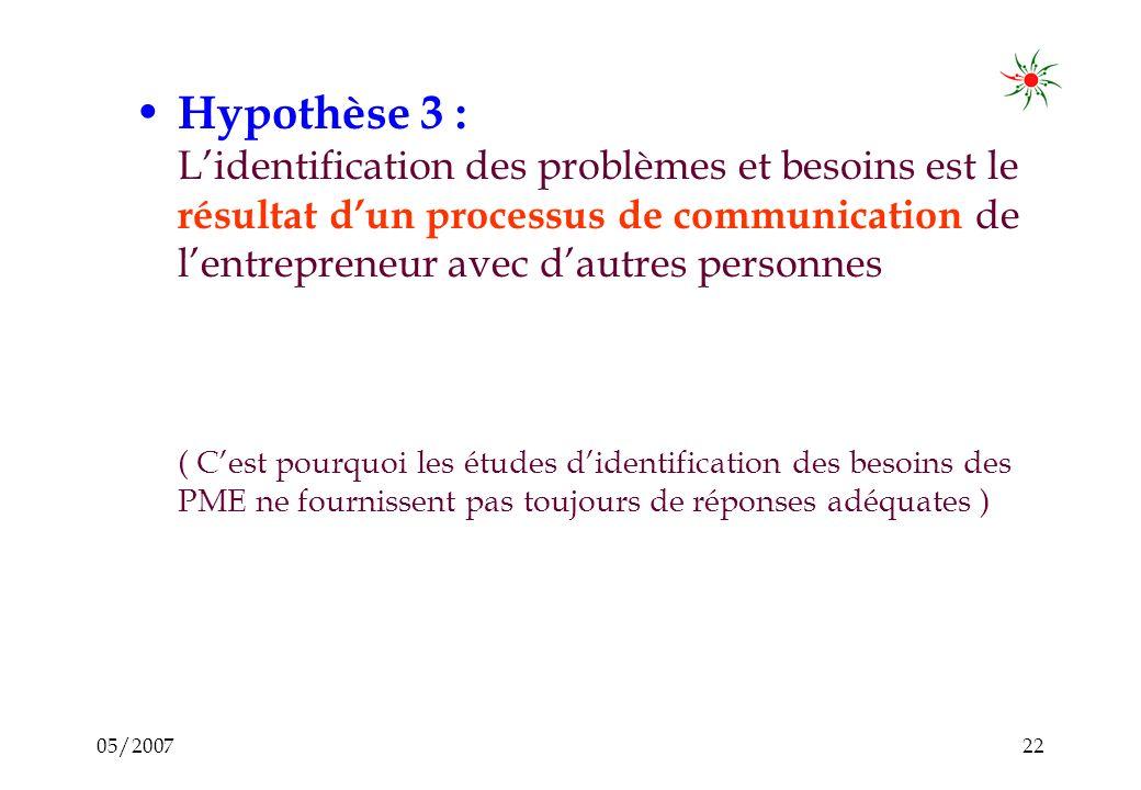 05/200721 Hypothèse 2 : Les entrepreneurs ne veulent discuter que de problèmes et besoins quils perçoivent eux-mêmes et subjectivement Personne naime sentendre dire: Vous avez un problème