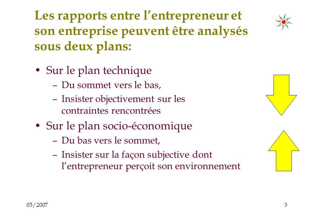 05/20072 1. Analyse des Entrepreneurs