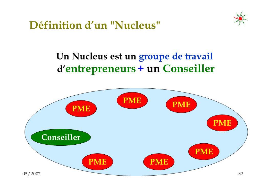 05/200731 3. Le Nucleus et le Conseil de Groupe