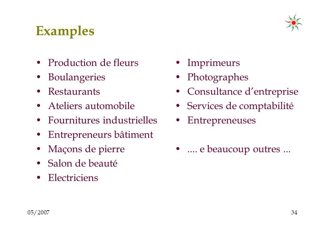05/200733 Définition dun Nucleus Le Conseiller est une partie intégrante du Nucleus.