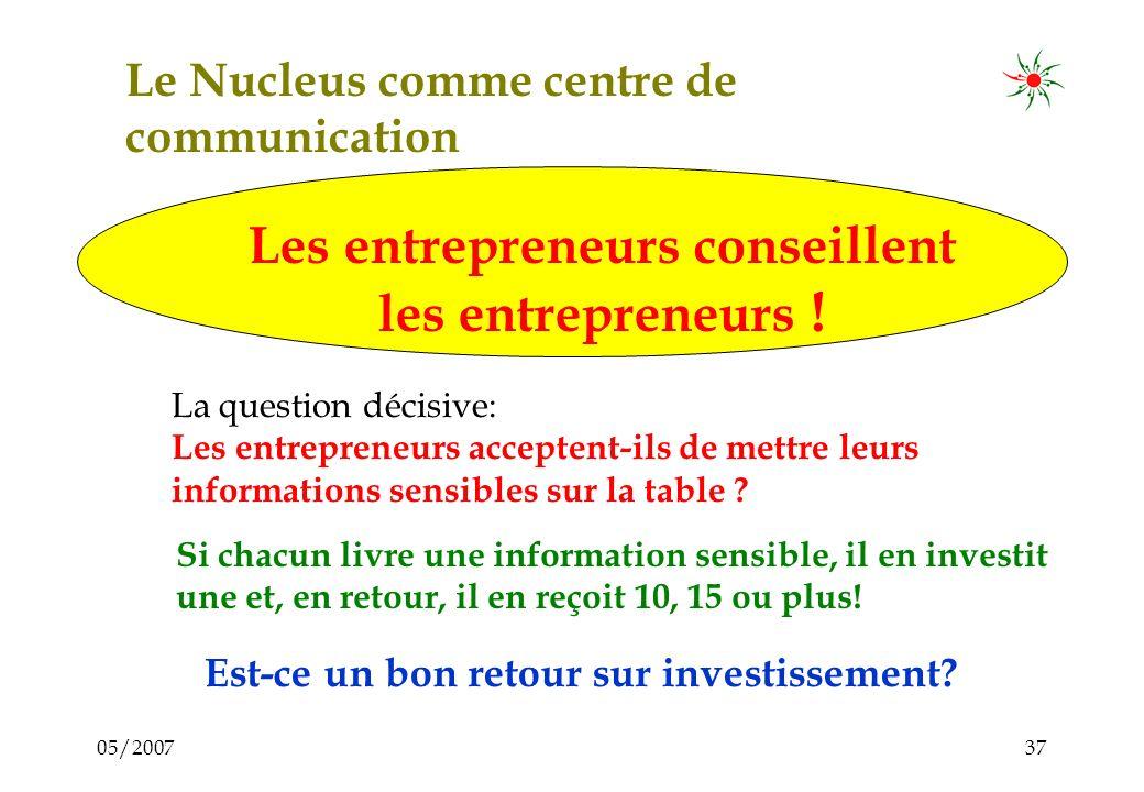 05/200736 Le Nucleus comme centre de communication Conseiller PME Les entrepreneurs conseillent les entrepreneurs !