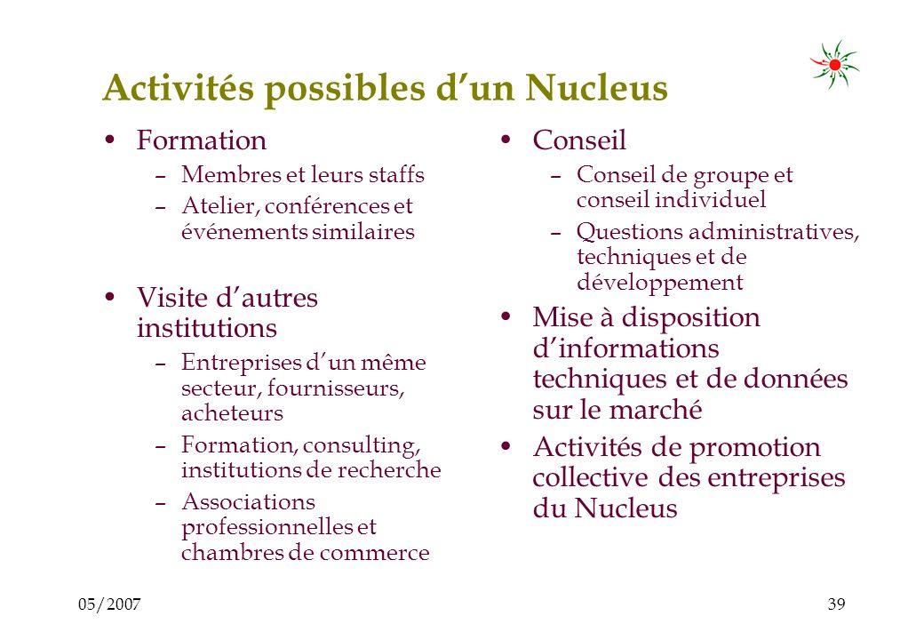 05/200738 Le Nucleus est: b)Un centre daction pour exécuter des activités au sein dun groupe Conseiller PME Activité