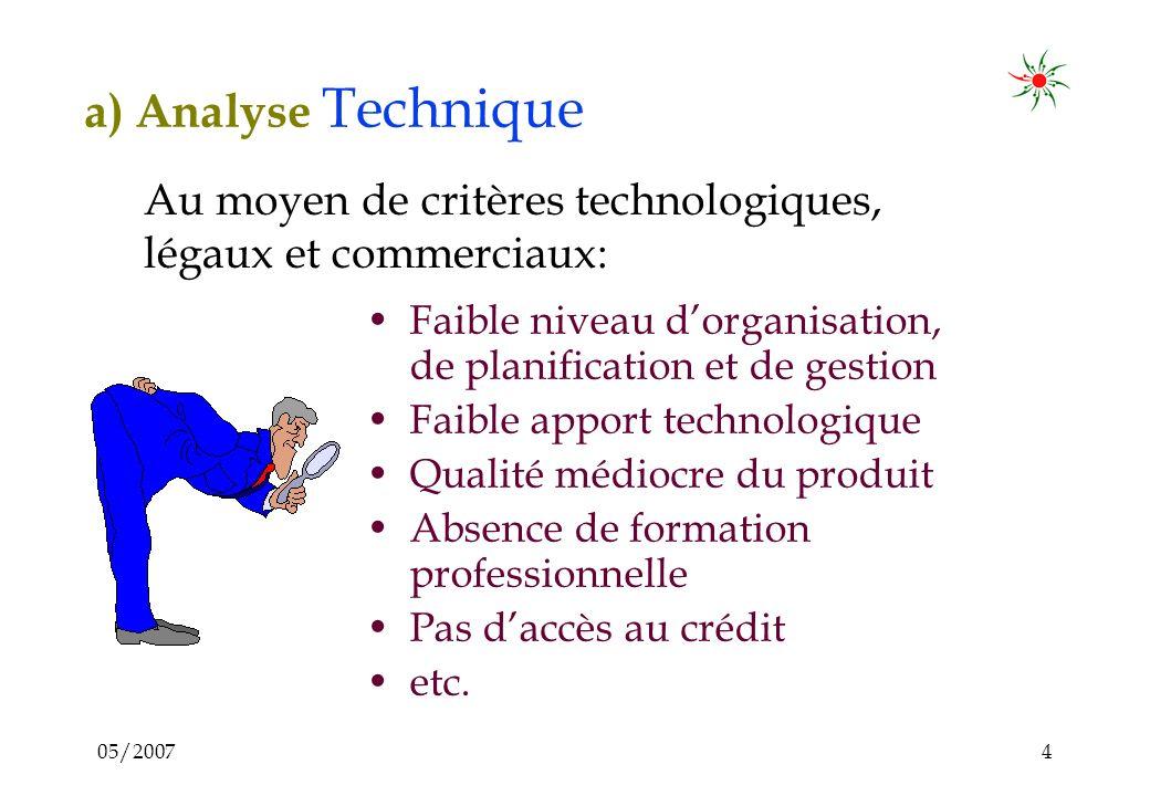 05/20073 Les rapports entre lentrepreneur et son entreprise peuvent être analysés sous deux plans: Sur le plan technique –Du sommet vers le bas, –Insi