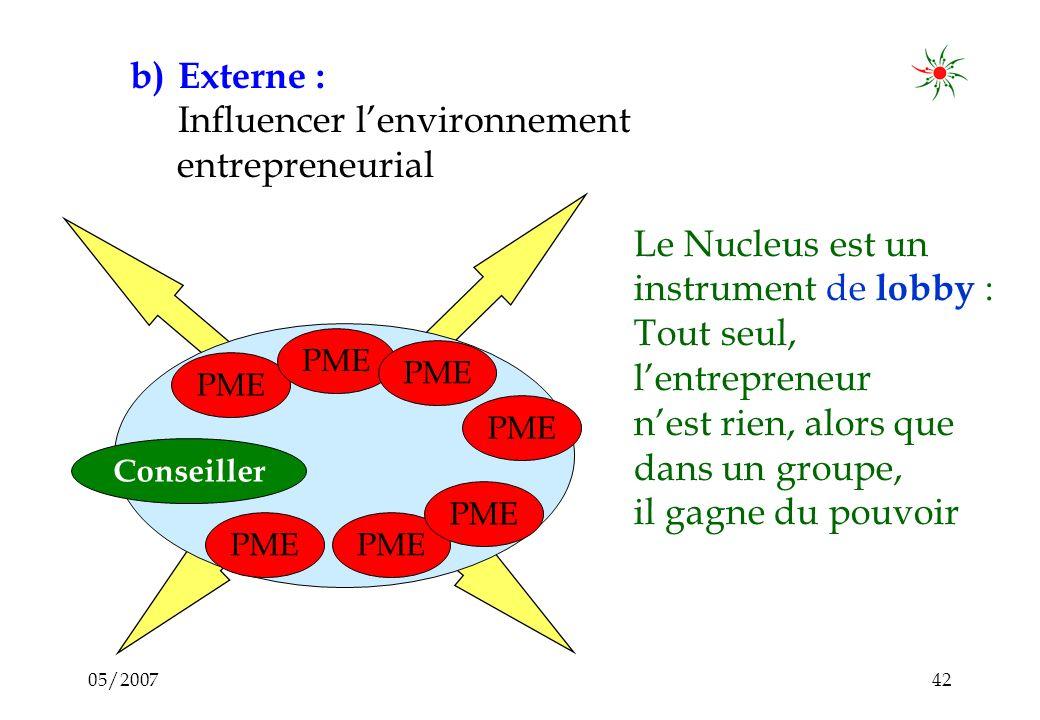 05/200741 Le Nucleus vise deux objectifs: a)Interne : stimuler des idées et des activités pour améliorer les performances des entreprises Conseiller PME Entrepreneur entreprise Le Nucleus a un caractère de service