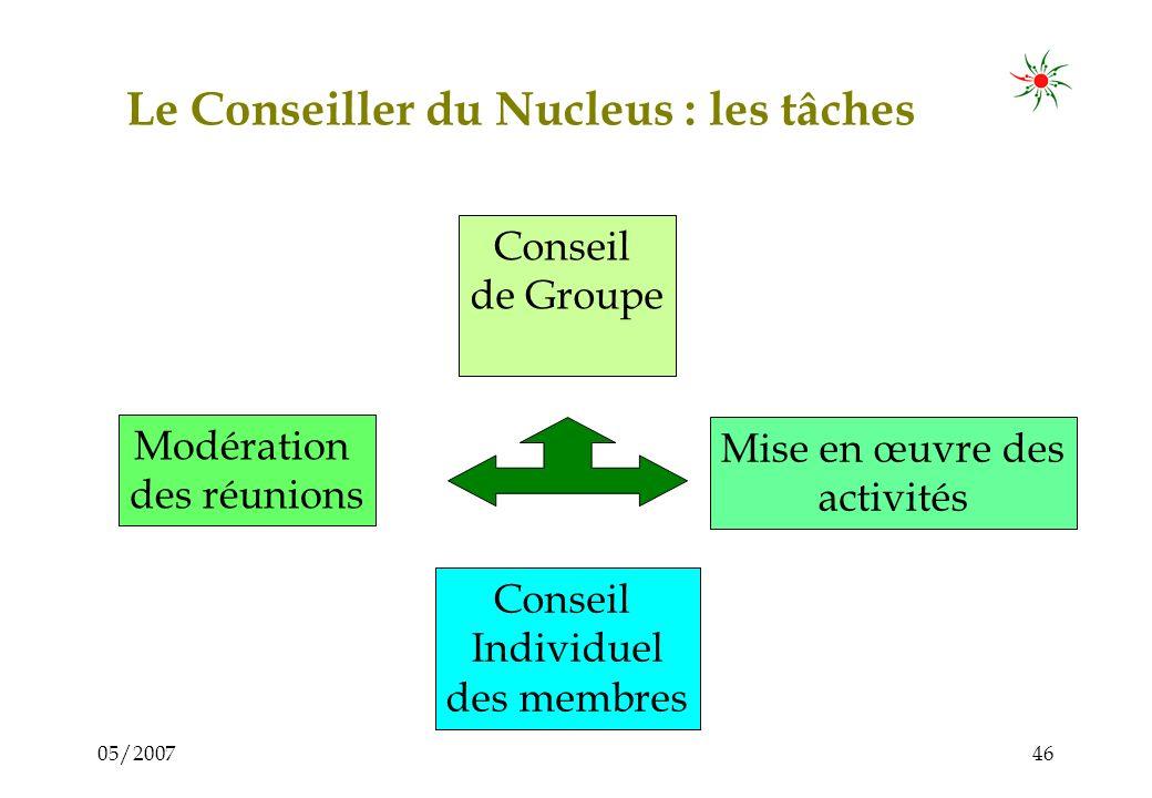 05/200745 4. Le Conseiller du Nucleus
