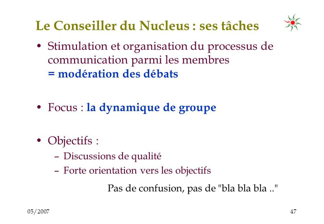 05/200746 Le Conseiller du Nucleus : les tâches Modération des réunions Conseil de Groupe Mise en œuvre des activités Conseil Individuel des membres