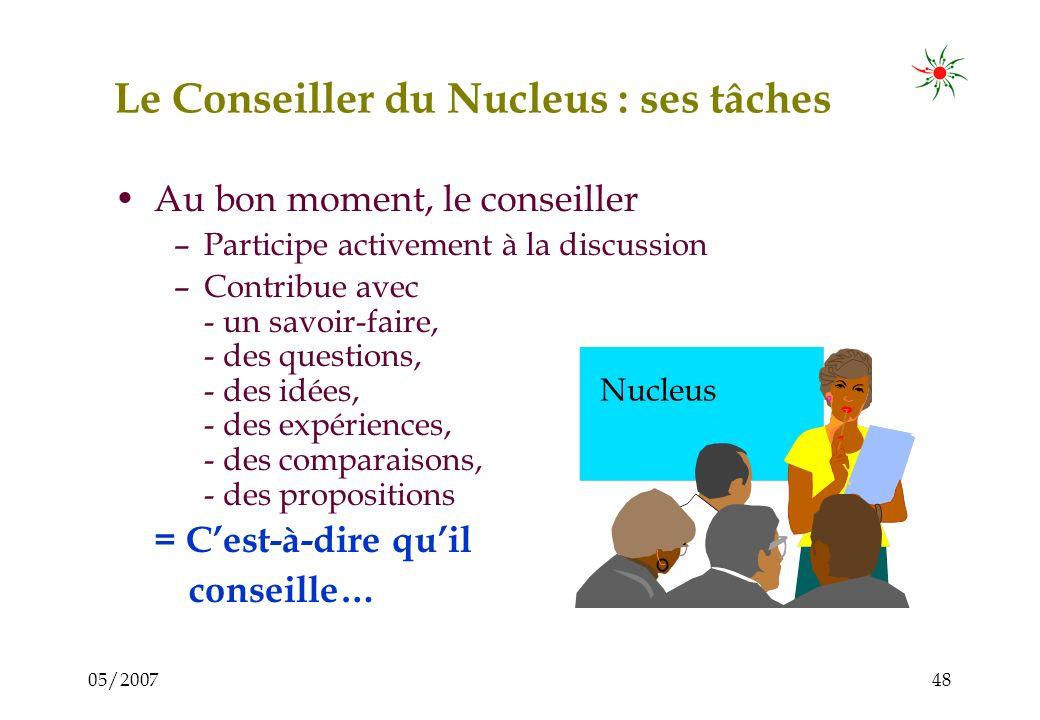 05/200747 Le Conseiller du Nucleus : ses tâches Stimulation et organisation du processus de communication parmi les membres = modération des débats Fo