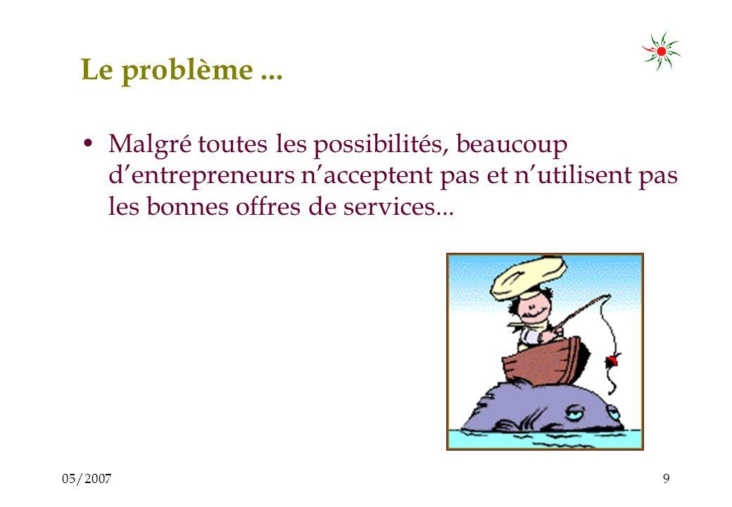 05/20078 Linstrument privilégié… Agences dappui pour les PME Offre PME Amélioration de loffre Projet Nous savons ce qui est bien pour les PME
