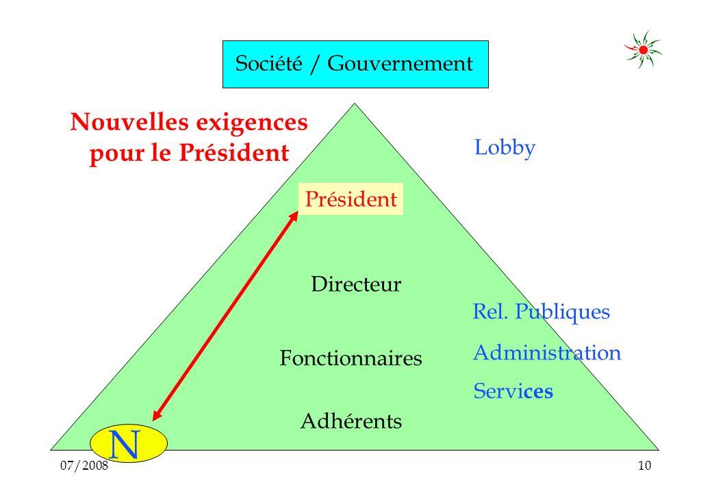 07/200810 Président N Rel.