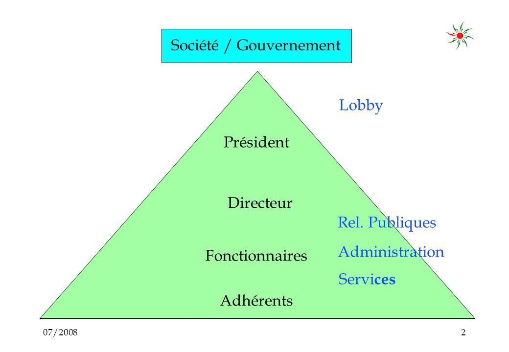 07/20082 Société / Gouvernement Adhérents Fonctionnaires Directeur Président Rel.