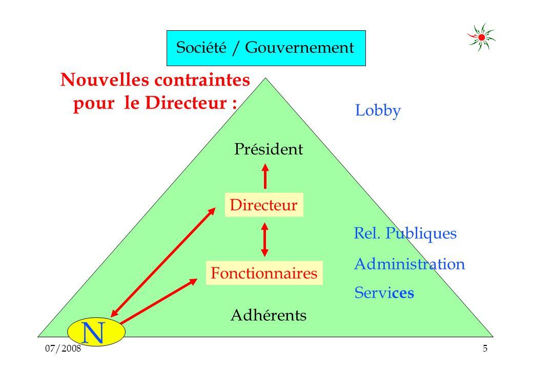 07/20085 Fonctionnaires Rel.