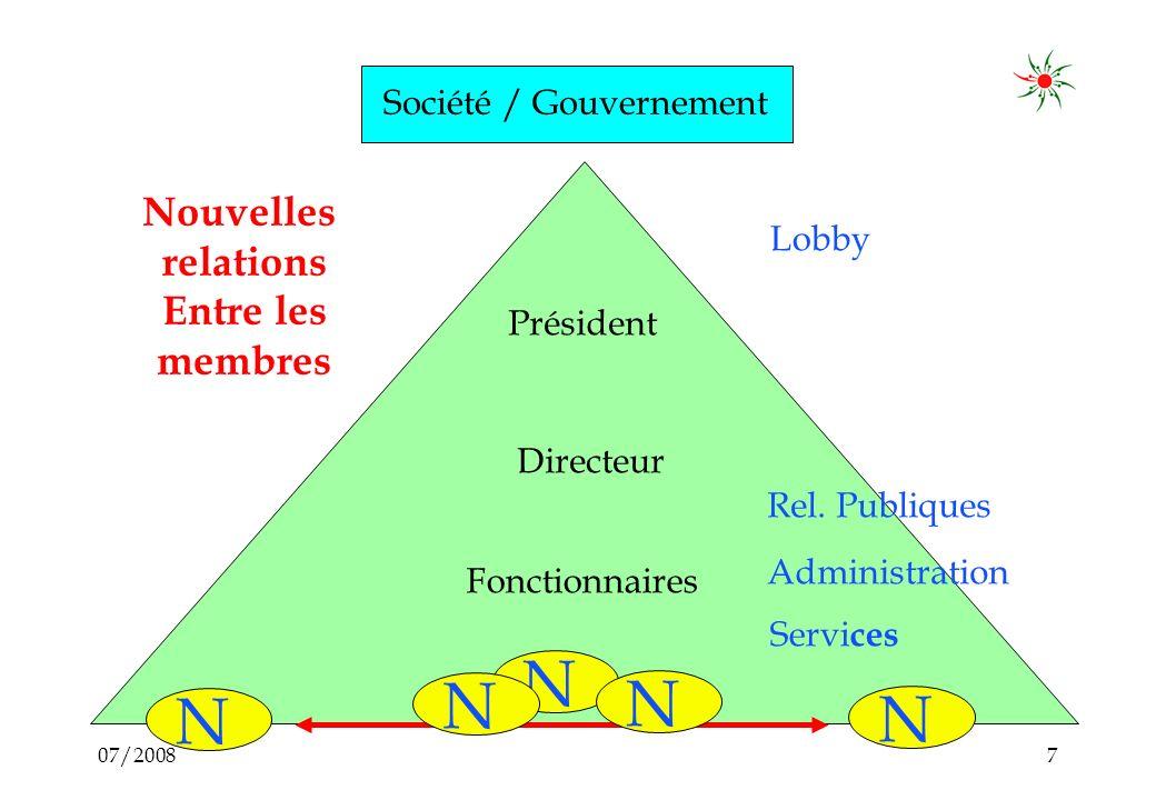 07/20087 Associados N Rel.