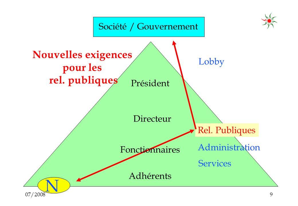 07/20089 N Rel. Publiques Lobby Services Administration Nouvelles exigences pour les rel.
