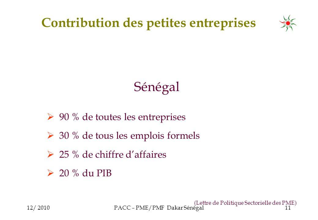 12/ 2010PACC – PME/PMF Dakar Sénégal11 Sénégal 90 % de toutes les entreprises 30 % de tous les emplois formels 25 % de chiffre daffaires 20 % du PIB (Lettre de Politique Sectorielle des PME) Contribution des petites entreprises