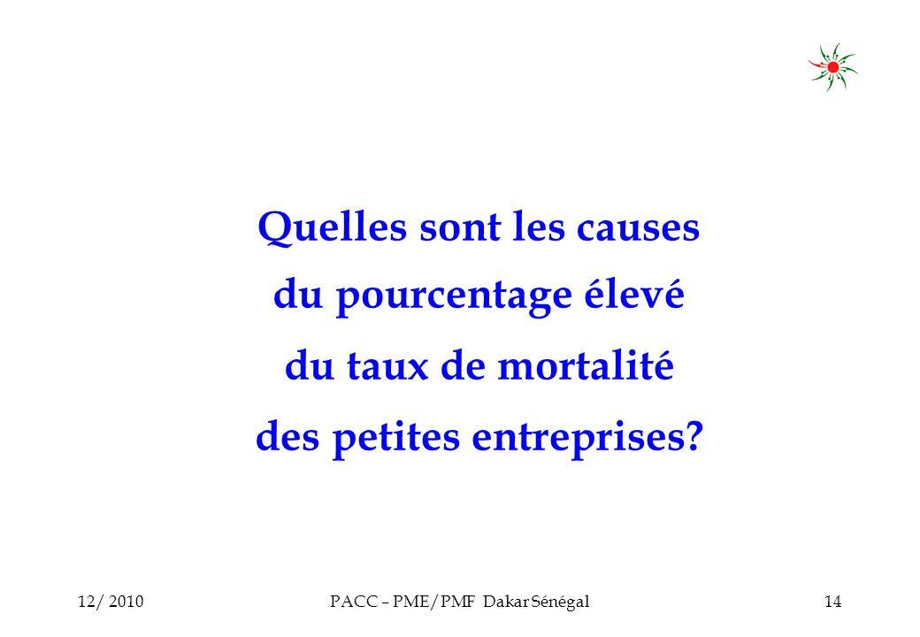 12/ 2010PACC – PME/PMF Dakar Sénégal14 Quelles sont les causes du pourcentage élevé du taux de mortalité des petites entreprises