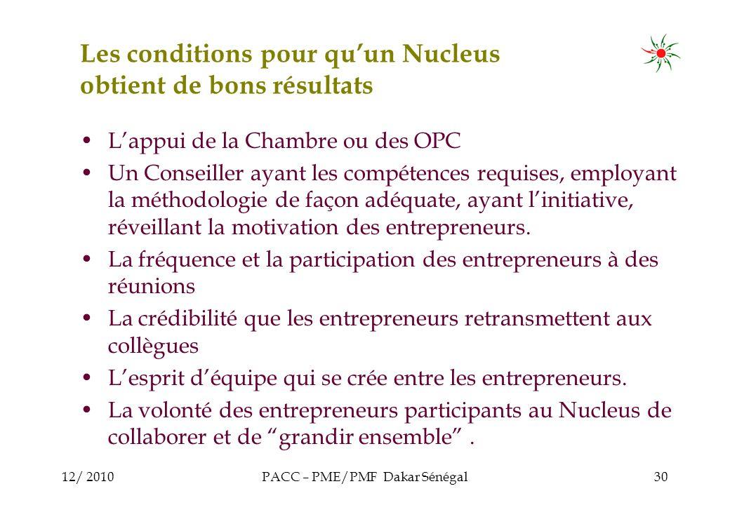 12/ 2010PACC – PME/PMF Dakar Sénégal30 Les conditions pour quun Nucleus obtient de bons résultats Lappui de la Chambre ou des OPC Un Conseiller ayant les compétences requises, employant la méthodologie de façon adéquate, ayant linitiative, réveillant la motivation des entrepreneurs.