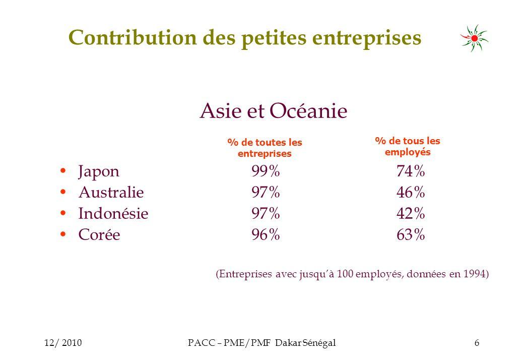 12/ 2010PACC – PME/PMF Dakar Sénégal6 Asie et Océanie Japon99%74% Australie97%46% Indonésie97%42% Corée96%63% (Entreprises avec jusquà 100 employés, données en 1994) % de toutes les entreprises % de tous les employés Contribution des petites entreprises
