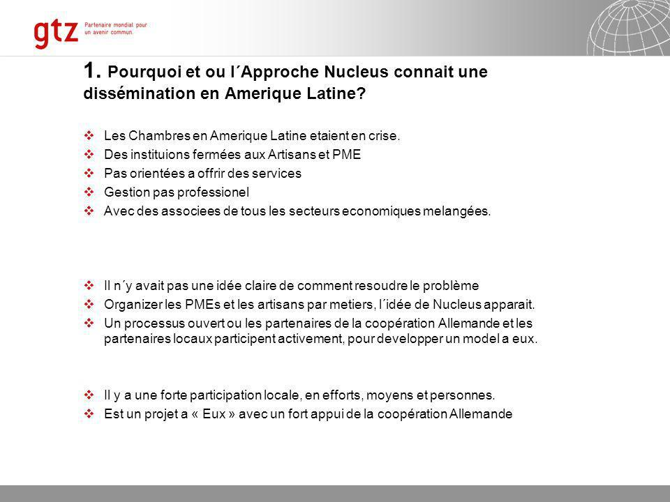 07.01.2014 Seite 3 Page 3 1. Pourquoi et ou l´Approche Nucleus connait une dissémination en Amerique Latine? Les Chambres en Amerique Latine etaient e